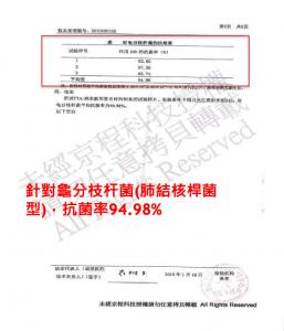 TTA取得中國疾病管控中心抗菌報告1