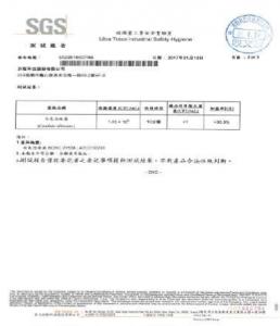 SGS 白色念珠球菌測試報告
