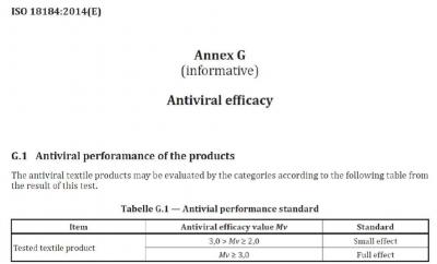 TTA與熱融不織布產品結合後2